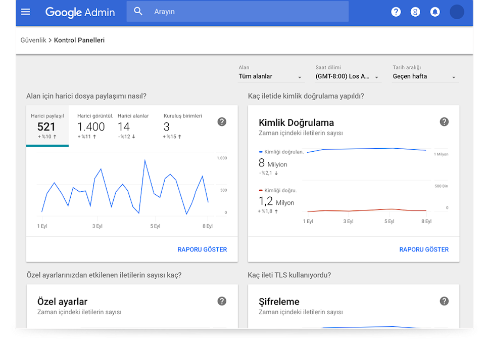 Google Workspace Güvenlik kontrol panelleri
