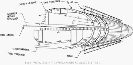 Photo: Progetto tunnel - stretto di di Messina