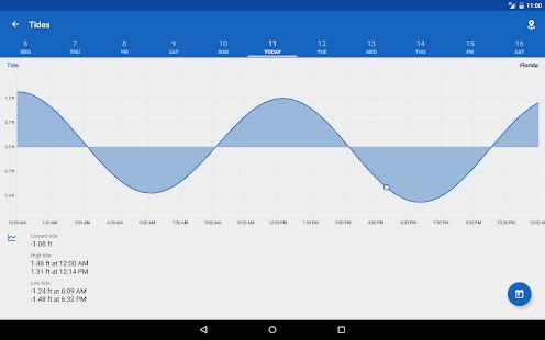 Fishing Points: GPS & Forecast v2 3 9 [Premium] [Latest] | APK4Free