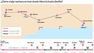 El viaje en tren de Almería es toda una odisea.