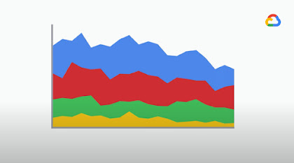 Colored graph as video thumbnail