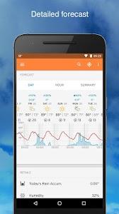 Weather Underground v5.2 Premium