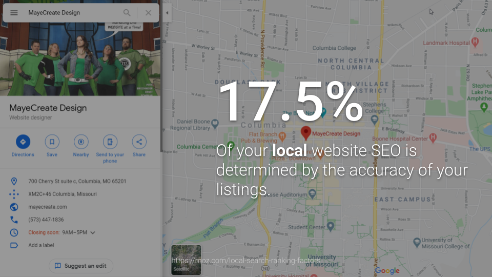 17.5% of your local website SEO is determined by the accuracy of your listings