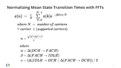 Photo: Fortunately you do NOT need an equation like this to determine the best timings for your transfers.