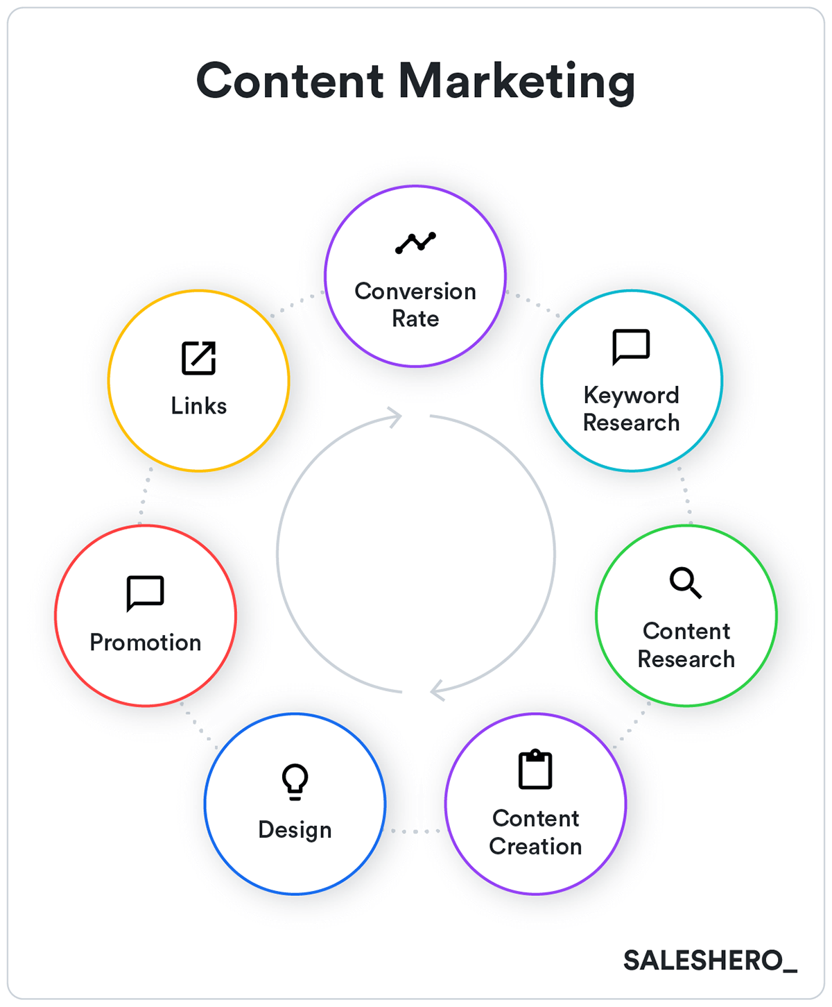 content marketing example in go-to-market strategy