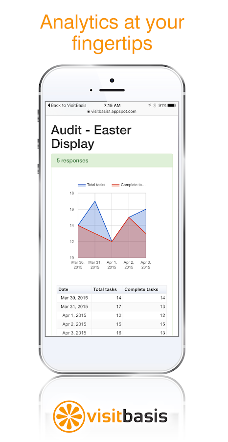 VisitBasis | Retail Audit and Merchandising app- screenshot