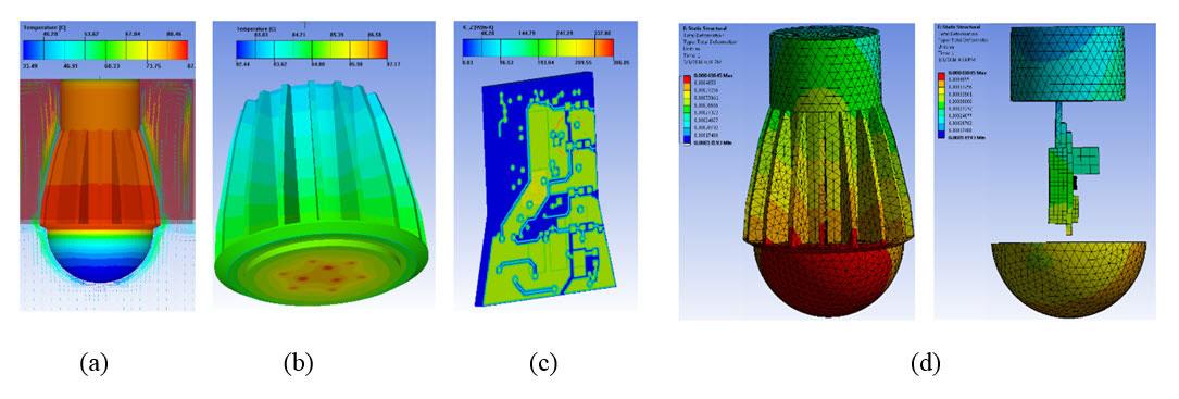 ANSYS (a) распределение температур по поверхности лампы и направление потоков; (b) распределение температур по радиатору и корпусу светодиода; (c) тепловое состояние печатной платы; (d) перемещения деталей лампы