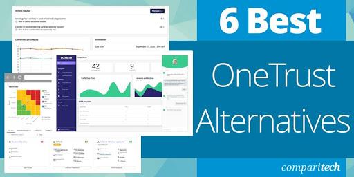 6 Best OneTrust Alternatives for 2021