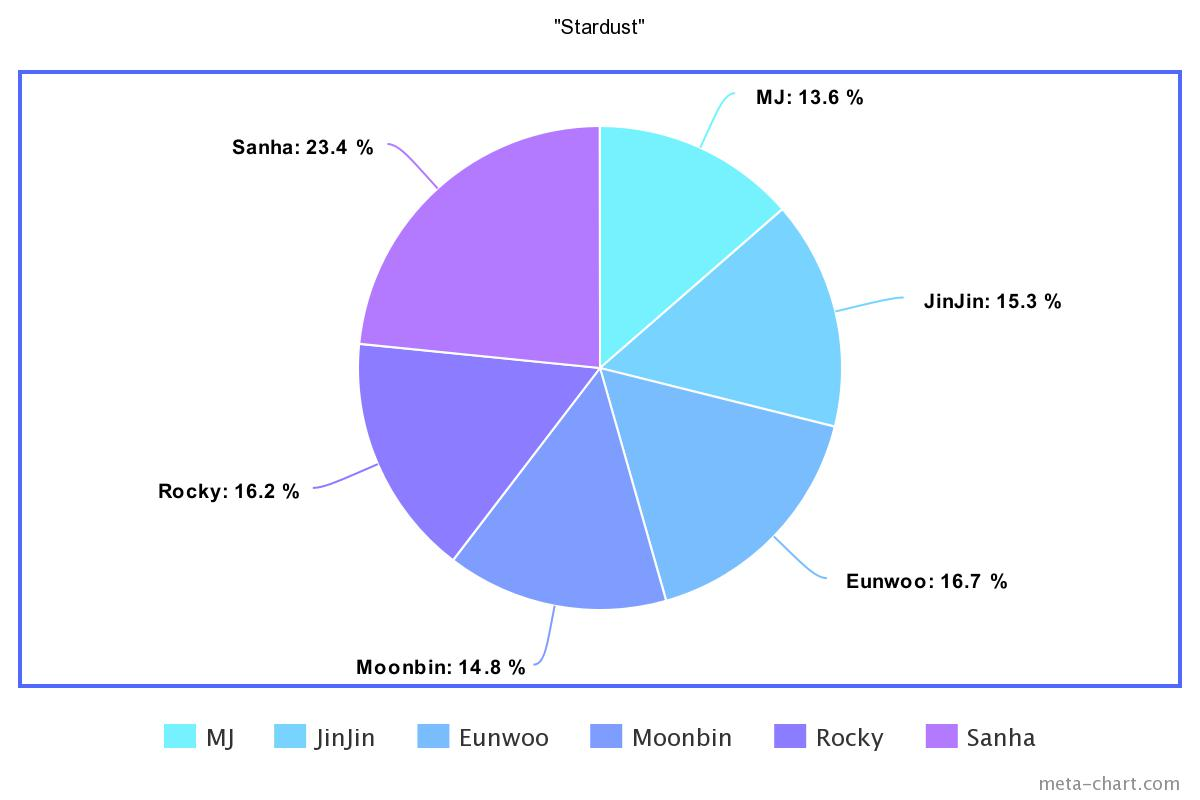 meta-chart - 2021-04-10T113440.759