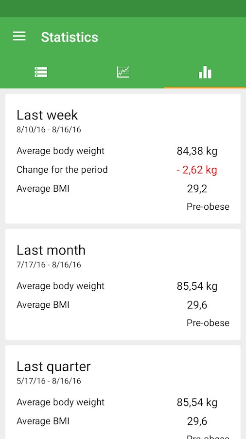 Weight Diary- screenshot