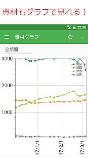 資材帳 ~艦これ資材帳~ - náhled