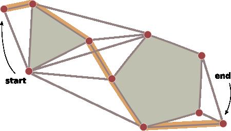 polygon-graph.png