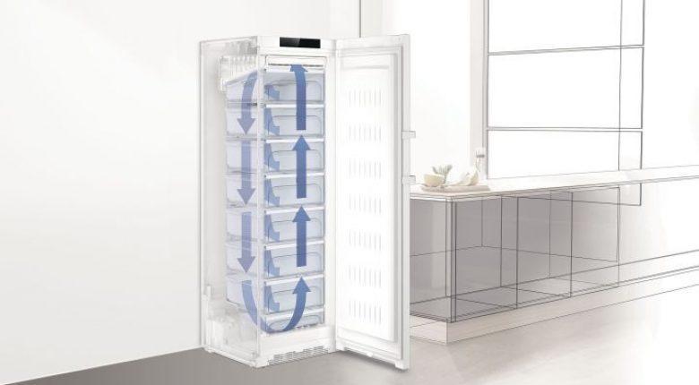 NoFrost: циркуляція холодного повітря