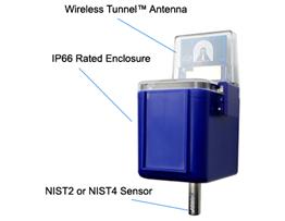 Smart Temperature Sensors