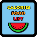 Calories Food List icon