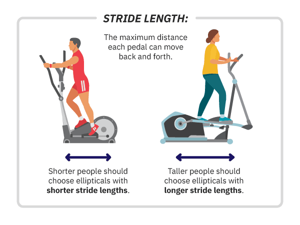 how to choose the right stride length in an elliptical machine