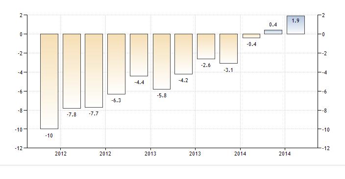 PIL Grecia.png