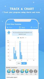 App Water Reminder - Remind Drink Water APK for Windows Phone