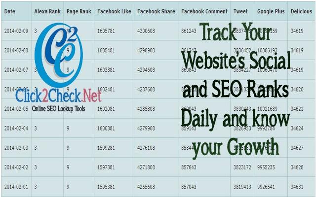 Social Tracker - Click2Check.Net