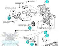 35+ 2006 Toyota Rav4 Engine Diagram Pictures