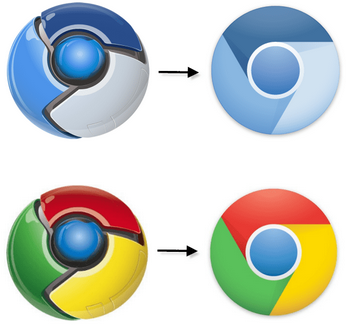From 0 to 70% Market Share: How Google Chrome Ate the Internet