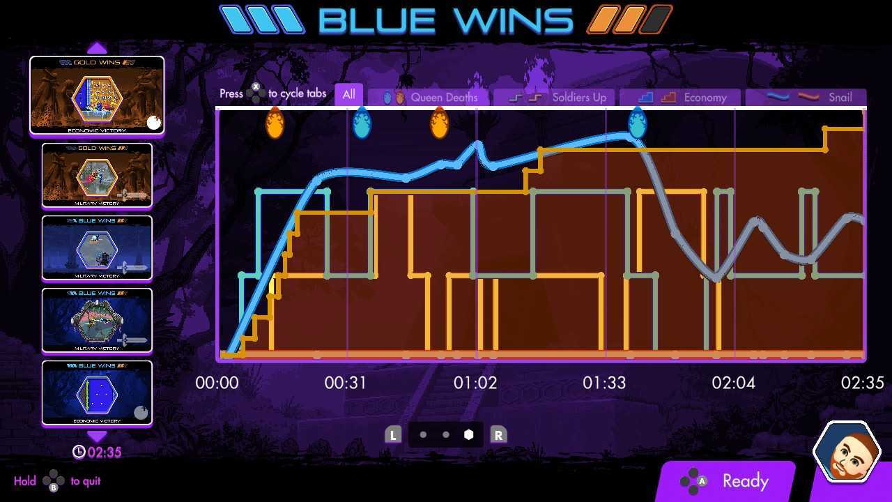 Killer Queen Black graph allows you to view what happened through an entire match.