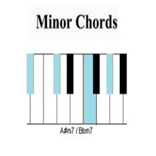 How to play harmonium chord - náhled