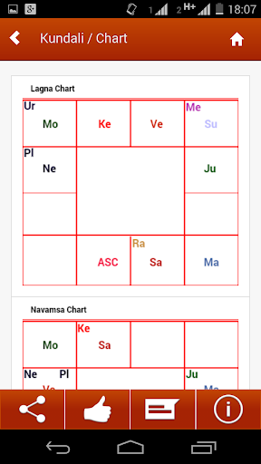 Kundali: Horoscope & Rashifal screenshot 7