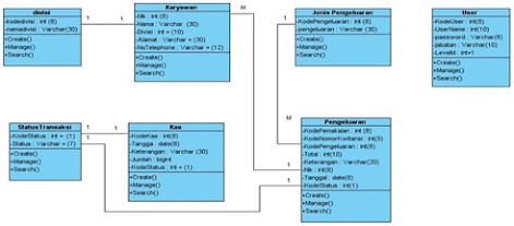 Si1114469548 widuri class diagram ccuart Image collections