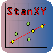 StanXY - Standard curve graph