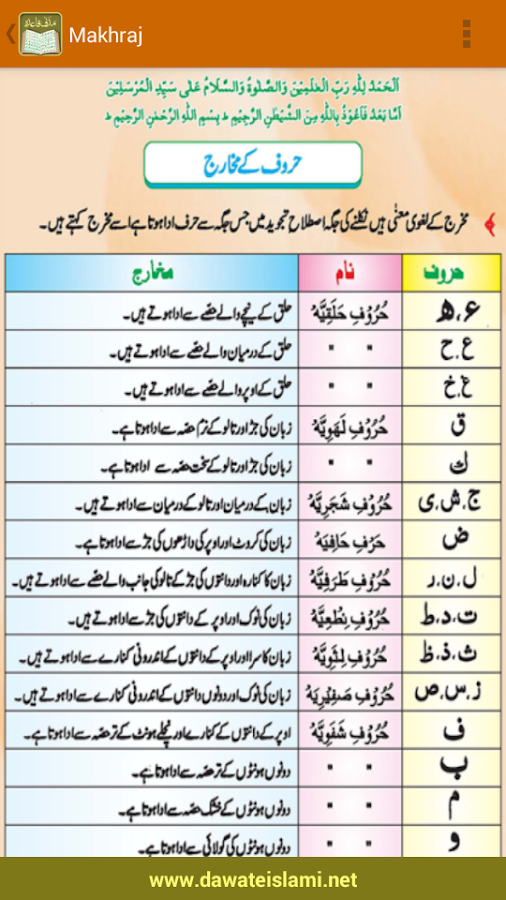 Free Download Books Of Dawat E Islami - hksoftmore