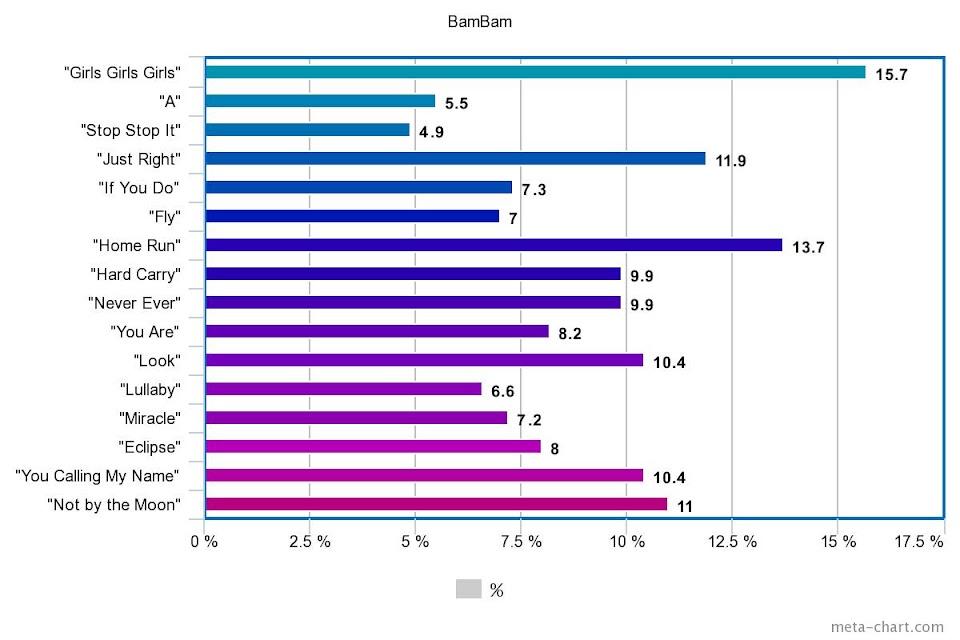meta-chart (14)