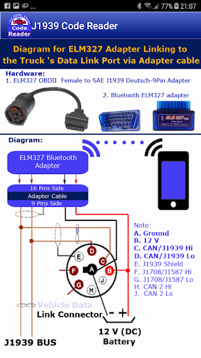 J1939 OBD Code Reader by CHINH LUONG QUOC (Google Play