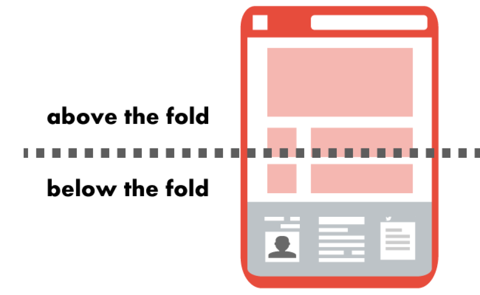Illustration explaining the terms Above The Fold and Below The Fold