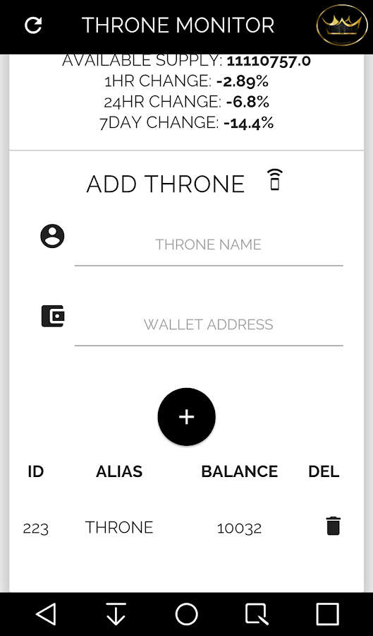 CRW Throne Monitor- screenshot