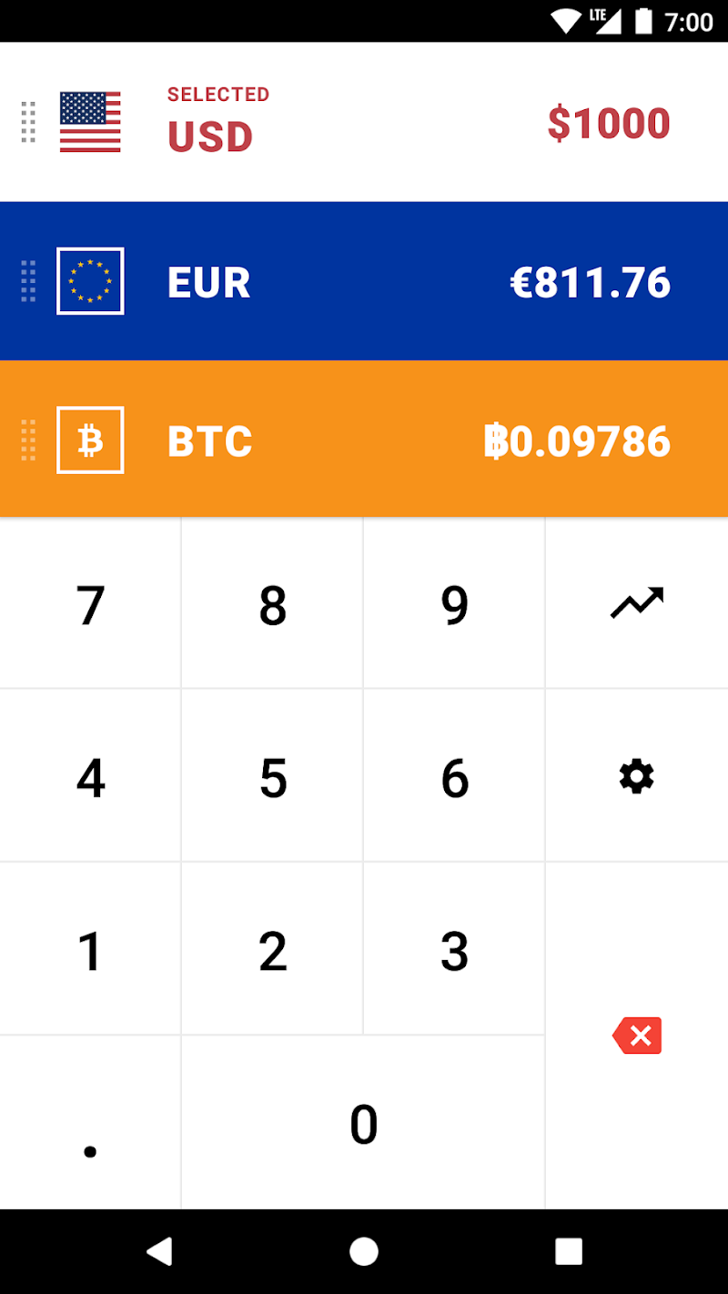CoinCalc - Currency Converter/Exchange with Crypto Screenshot 6
