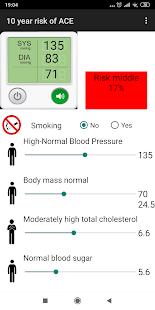 Risk of ACE - náhled