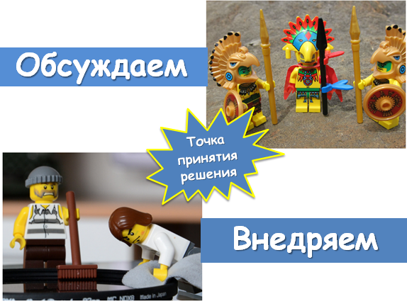 discuss_implement.png