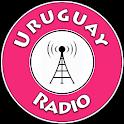 Uruguay Radio