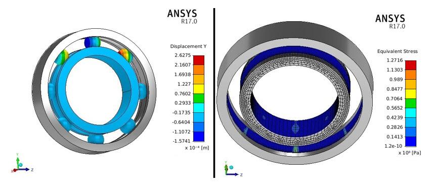 ANSYS - Перемещения по оси Y и эквивалентные напряжения в шарикоподшипнике