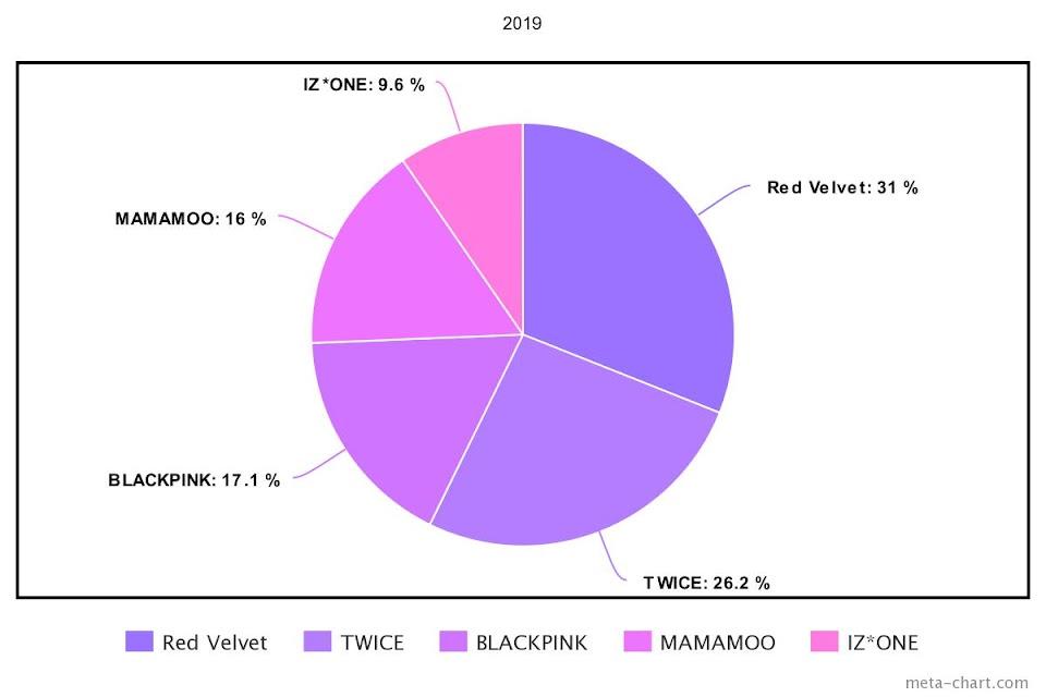 meta-chart - 2021-03-13T123704.159