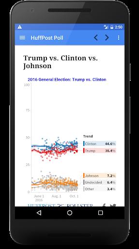 玩免費遊戲APP|下載2016 Presidential Election app不用錢|硬是要APP