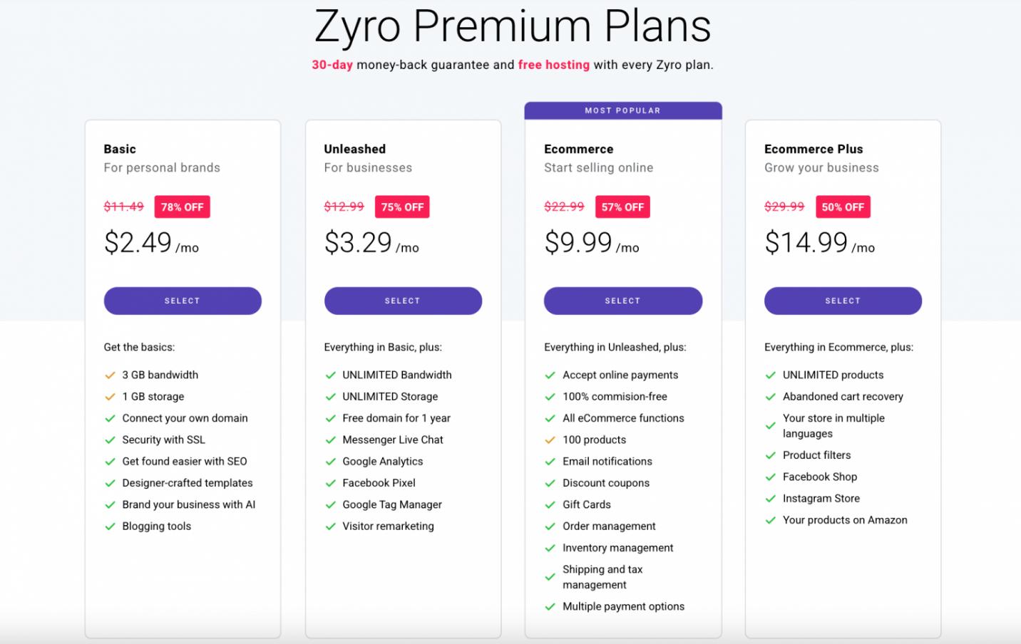 Zyro Pricing December 2021