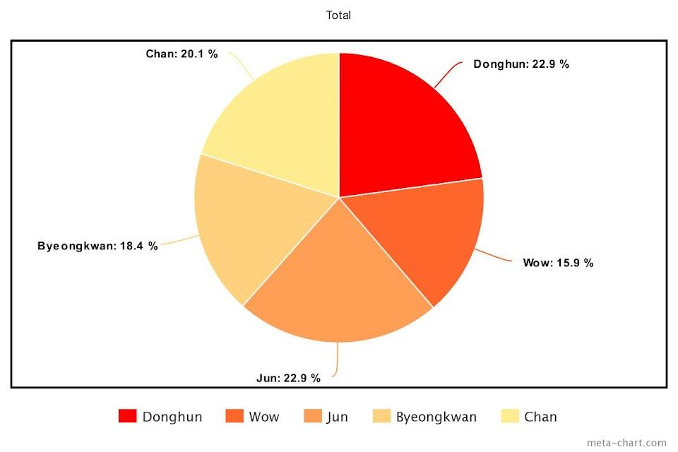 meta-chart - 2021-04-20T205915.312