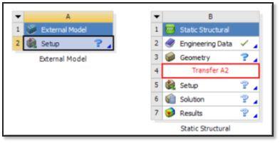 ANSYS - Перетаскивание ячейки Setup блока External Model в ячейку Model блока Static Structural