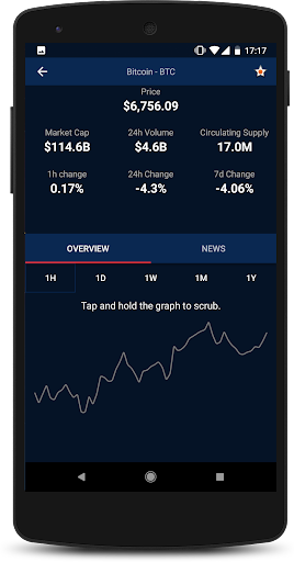 My Crypto - Cryptocurrency Market Cap & News screenshot 1