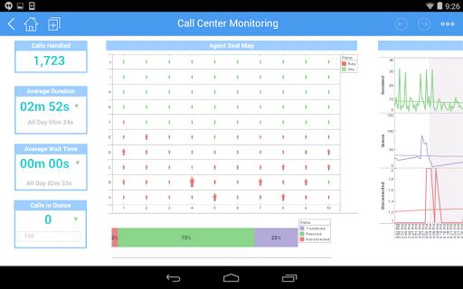 InetSoft Mobile Version 12.1 1.0.3 screenshots 16