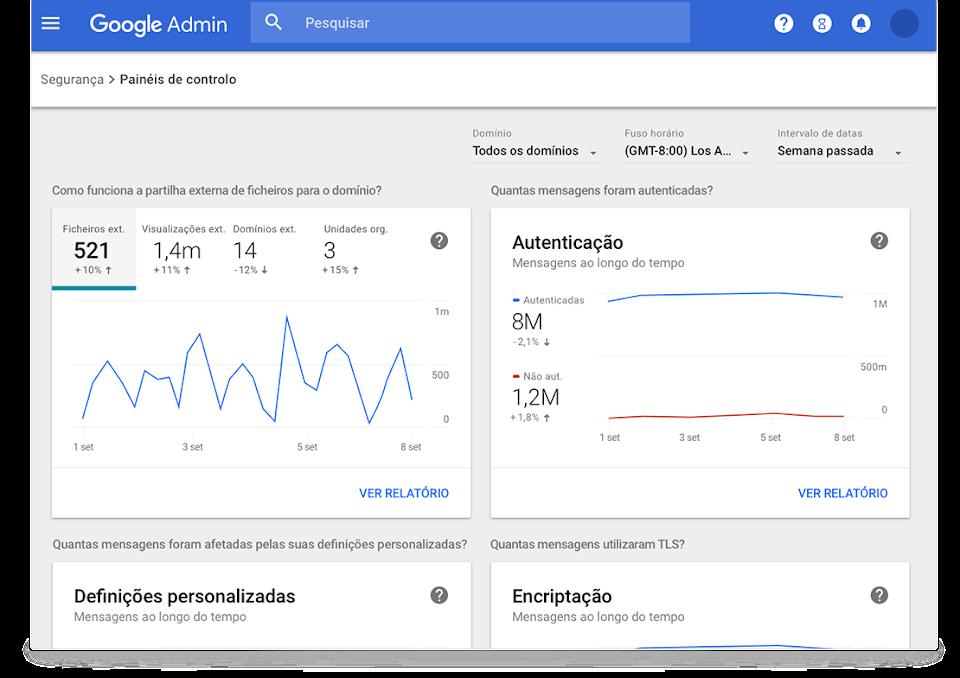 Painéis de controlo de segurança do Google Workspace