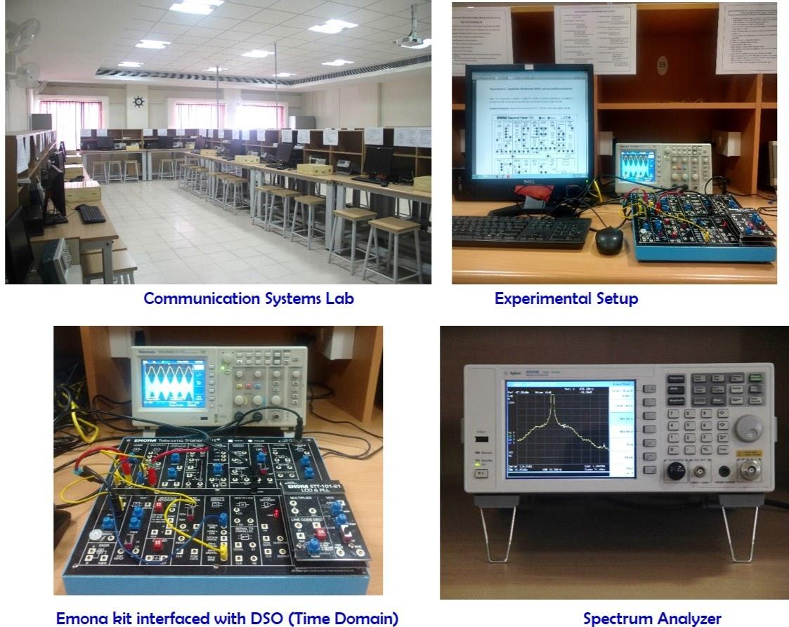 Communication Systems Lab