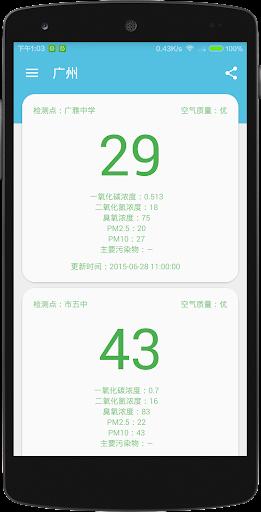 空气PM2.5